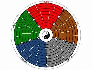Kua Zahl Berechnen : feng shui es ist auch nur ein spiel everyday feng shui von feng shui kua zahl photo haus bauen ~ Watch28wear.com Haus und Dekorationen