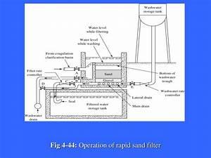Ppt - Water Treatment Powerpoint Presentation