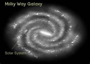 NOVA Online | Runaway Universe | Zoom-Out Map of the Local ...