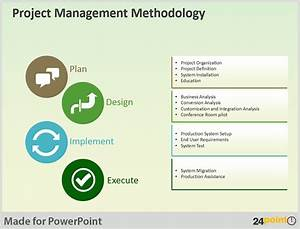 easy tips to present project management deliverables on With project management methodology template