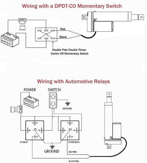Linear Actuator Volt Motor