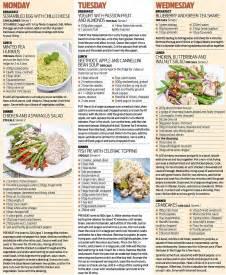 blood sugar diet    avoid   reverse type