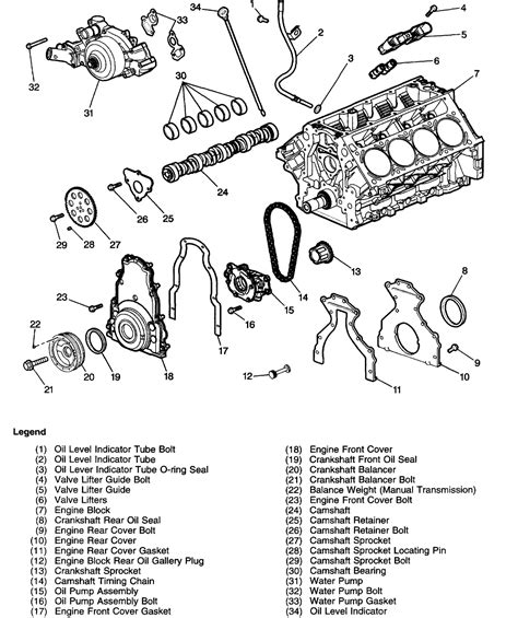 engine diagrams lstech camaro  firebird forum