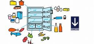 Was Ist Ein Kühlschrank : die optimale k hlschrank temperatur einstellen ~ Markanthonyermac.com Haus und Dekorationen