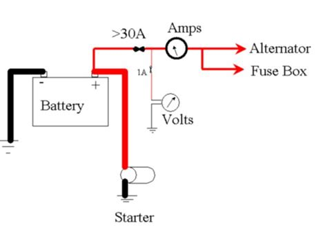 Chevy 3 Wire Alternator Voltameter Diagram by Wiring In An Ammeter