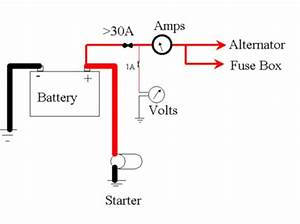 wiring in an ammeter With with dc meter wiring diagram on ebay voltmeter ammeter wiring diagram