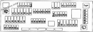 Fuse Box Diagram  U0026gt  Bmw X3  F25  2011