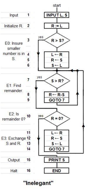 cpr 39 5 trial bundle template خوارزمية المعرفة