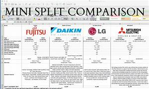 Daikin Vs Mitsubishi Vs Lg Vs Fujistu Mini Split Comparison
