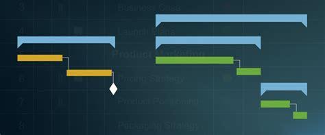 gantt charts  excel templates tutorial video