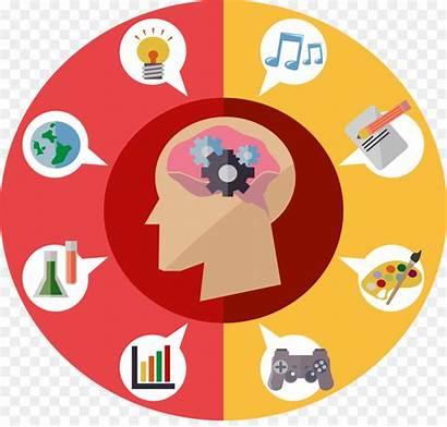 Topic Research Clipart Clip Choose Arts Competencies