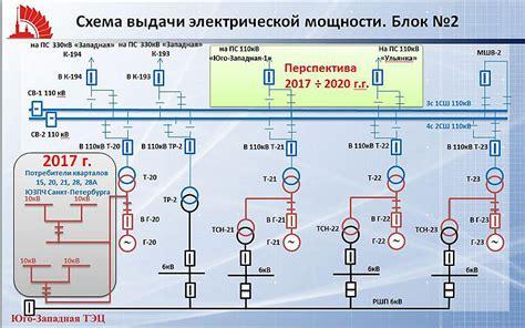 Испытание водой. петербург хочет изменить закон о теплоснабжении