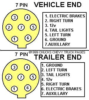 Trailer Wiring Diagram Light Typical