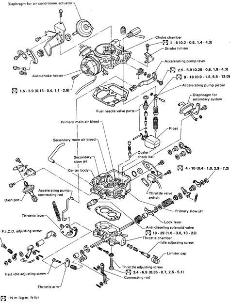 repair guides carbureted fuel systems carburetor