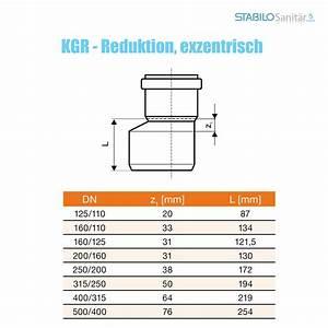 Kg Rohr Material : kg bergangsrohr dn400 315 kgr reduzierung abwasserrohr ~ Articles-book.com Haus und Dekorationen