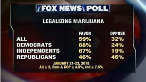 Fox News Poll: Support for legalizing marijuana hits ...