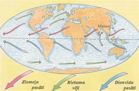 Valdošie vēji — teorija. Ģeogrāfija, 7. klase.