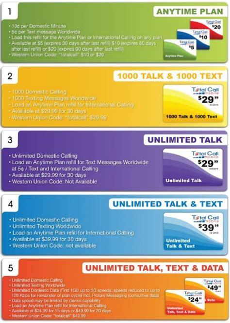 best cell phone plan best prepaid cell phone plans best cell phone plans