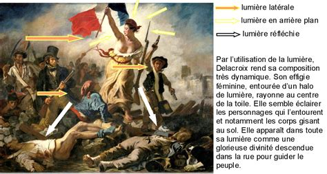 la chambre des morts explications fin d 39 delacroix la liberté guidant le peuple 1830