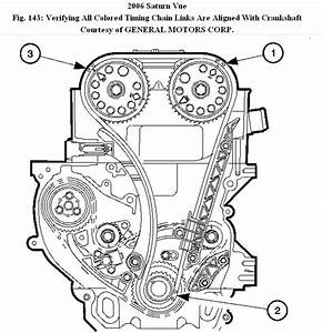 32 24 Ecotec Timing Chain Diagram
