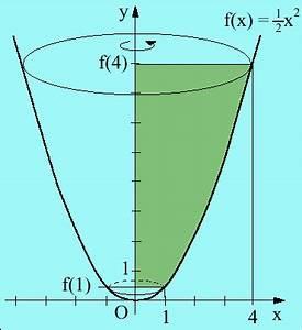 Rotationskörper Volumen Berechnen : berechnung volumen drehung y achse ~ Themetempest.com Abrechnung