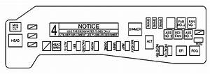 Pontiac Vibe  2004  - Fuse Box Diagram