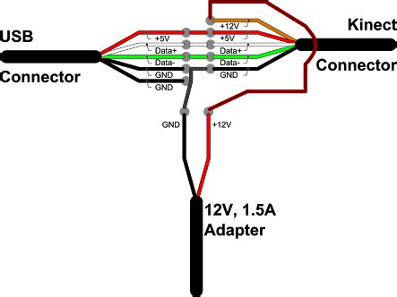 Image Result For Xbox One Kinect Diy Adaptor Wiring