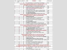 12 – Pravoslavni Crkveni Kalendari Neradni dani