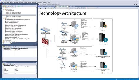 enterprise architecture solution  enterprise