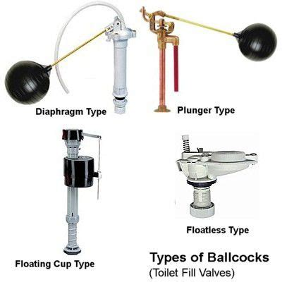 bathroom and toilet designs for small spaces how to adjust a toilet fill valve ballcock