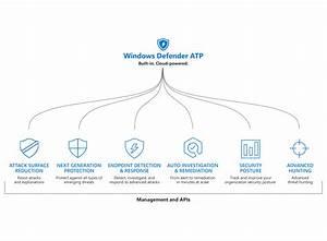 What U2019s New In Windows Defender Atp