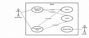 Use Case Diagram For Health Club
