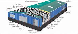 pre engineered buildings manufacturers peb companies in With cost of pre engineered steel buildings
