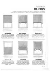 window treatements // blind drawings | Diy window shades
