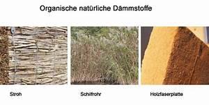 Arten Von Stoffen : ausgangsmaterialien f r d mmstoffe d mmstoffe d mmstoffe baunetz wissen ~ Frokenaadalensverden.com Haus und Dekorationen