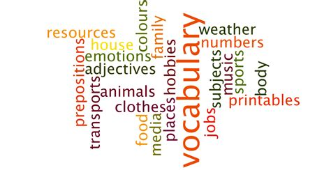 English Vocabulary In Mcat  Medical Entry Test Guide