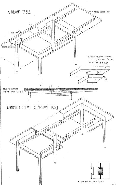 draw leaf table diagrams draw leaf table table