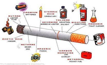 alif ba ta tsa rokok haram filter rokok mengandung