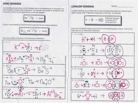Chemical Bonding Worksheet Homeschooldressagecom