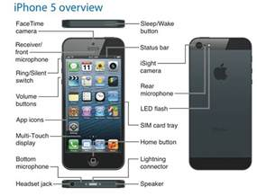 iphone 6 microphone iphone 5s microphone location gallery