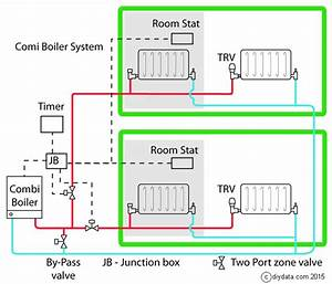 2 Zone Heating System Diagram