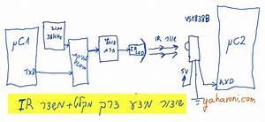 Word-trans-block-diagram
