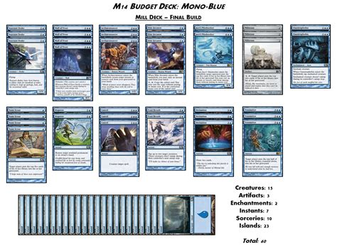mill deck mtg mono blue m14 budget decks mono blue the tabletop vector