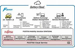 Fomm And Fujitsu In Alliance To Create A New Mobile