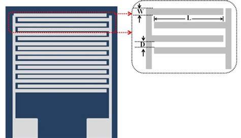 micro interdigitated electrode array    dimensional  scientific diagram