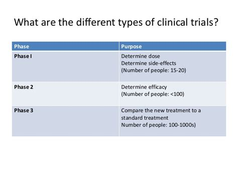 what is a phase i clinical trial