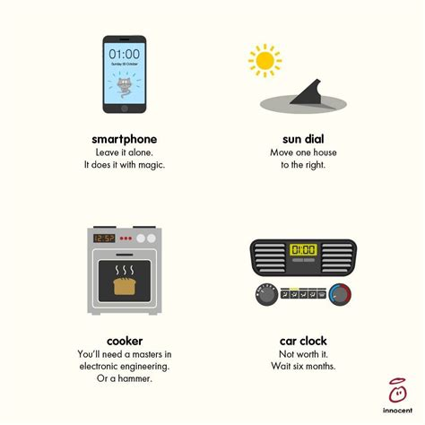 daylight saving time 2017 will iphone automatically