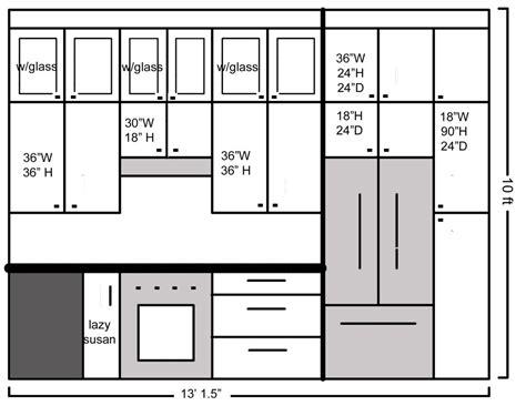 average kitchen cabinet depth average cabinet height standard counter height average 4207