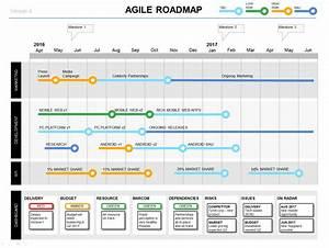 Powerpoint Agile Roadmap Template   Własny biznes ...