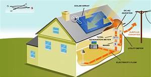 600 Watt Solar Panel Wiring Diagram